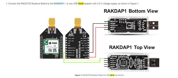 configuration-rak3172