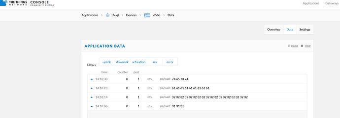 TTN data