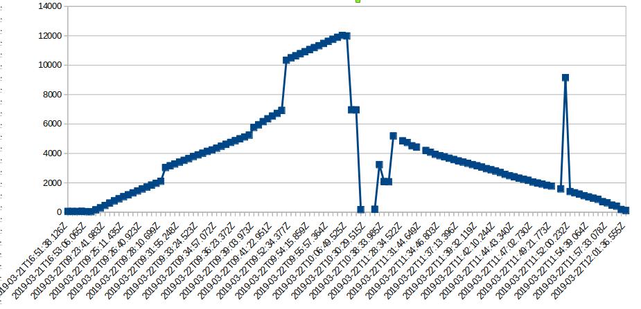 Screenshot%20from%202019-03-22%2021-52-12