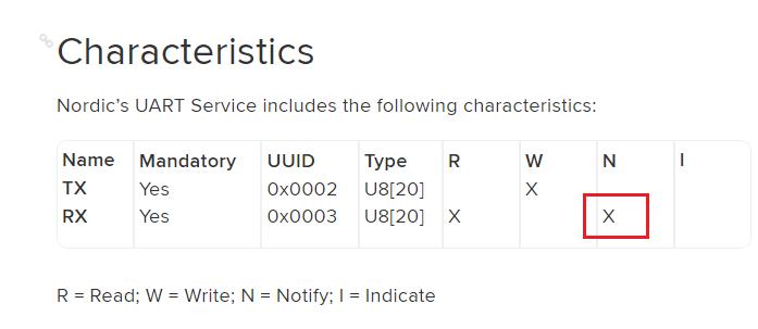 uart_service
