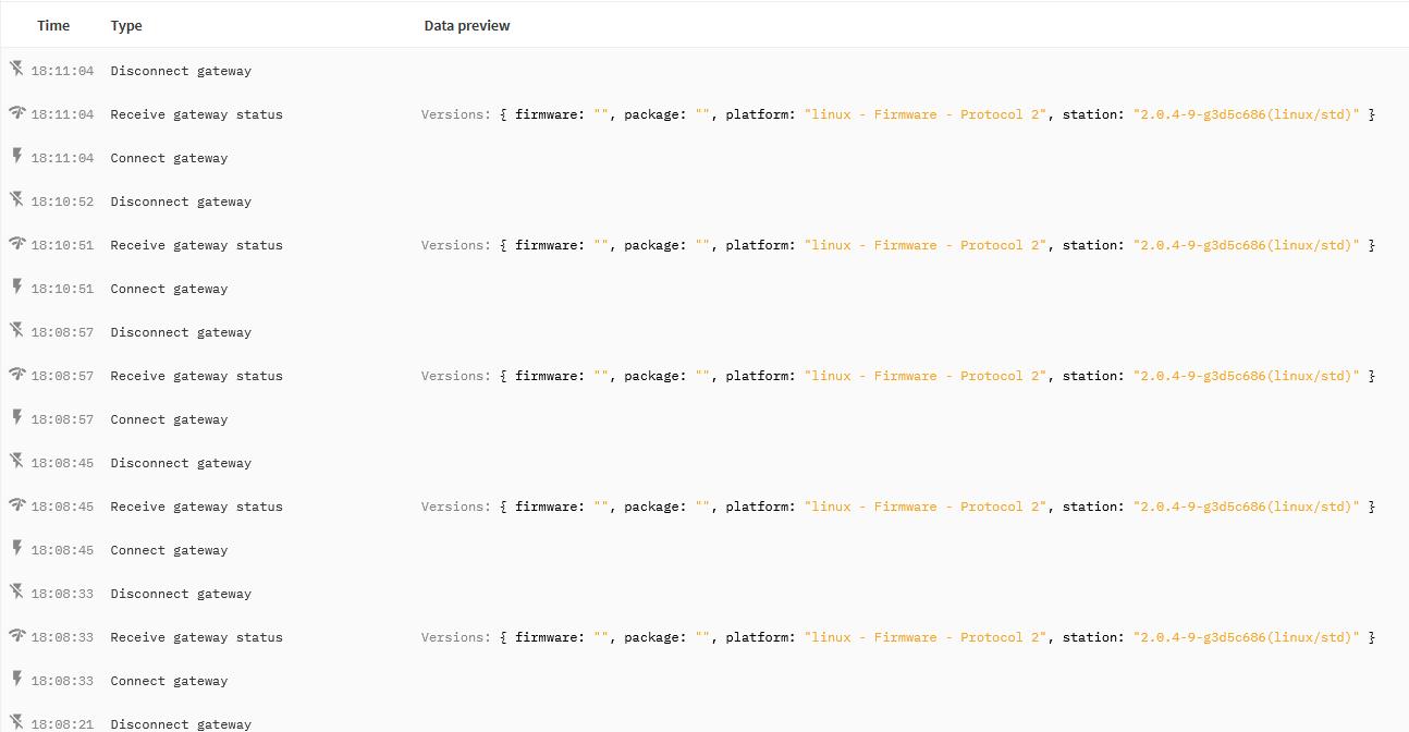 TTNv3 Live Data - connect disconnect